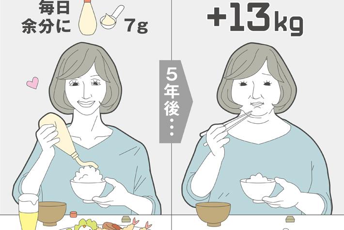 食べる量は変わってないのにどんどん太る!!